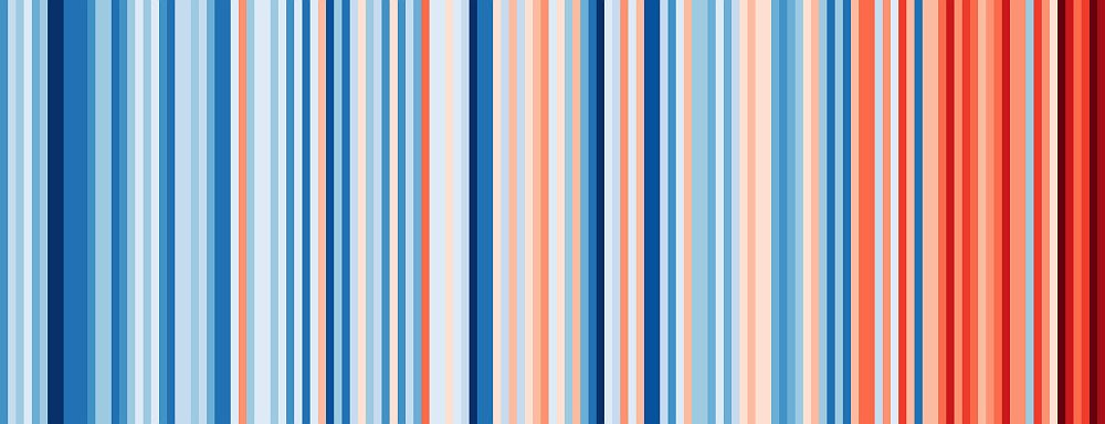 warming-stripes_NG.jpg